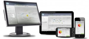 cross-device_app_ecosystem-desktop-tablet-phone
